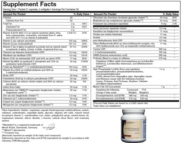 EAZ-PAK Supplement Facts Panel