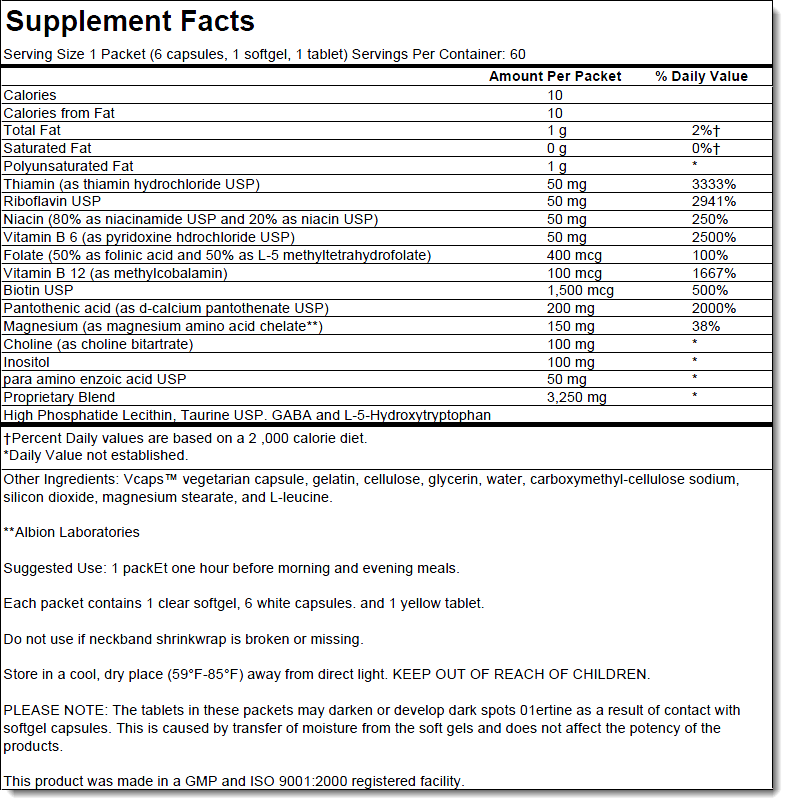 GABA PAK Supplement Facts