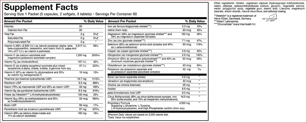 Tobac PAK Supplement Facts